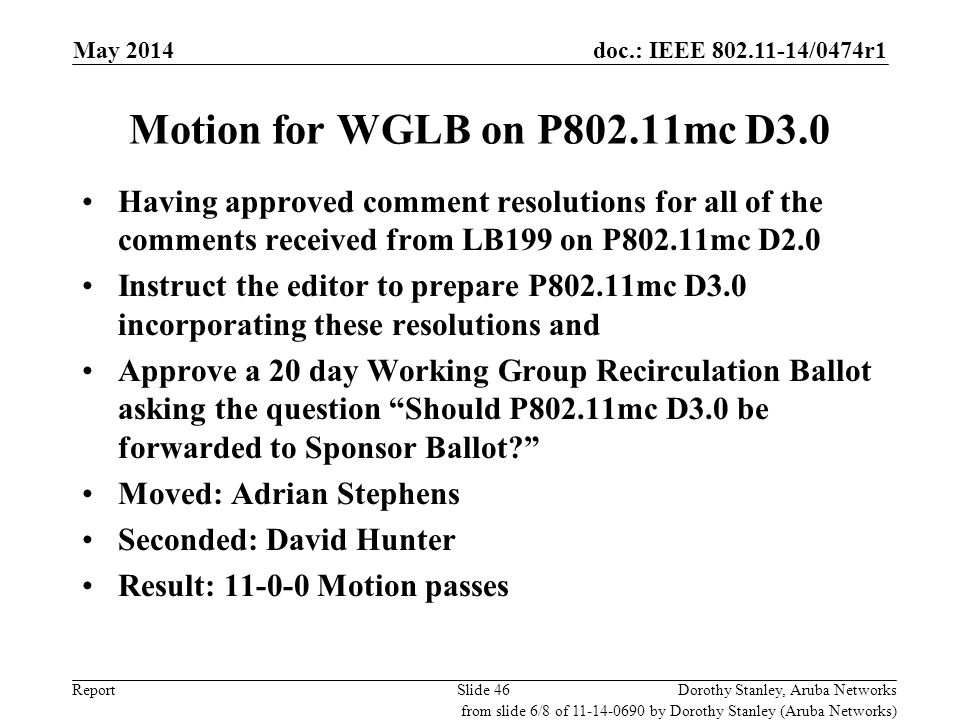July 2010 doc.: IEEE 802.11-11/0291r0. May 2014. Motion for WGLB on P802.11mc D3.0.