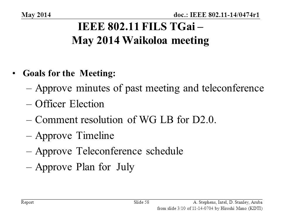 IEEE 802.11 FILS TGai – May 2014 Waikoloa meeting