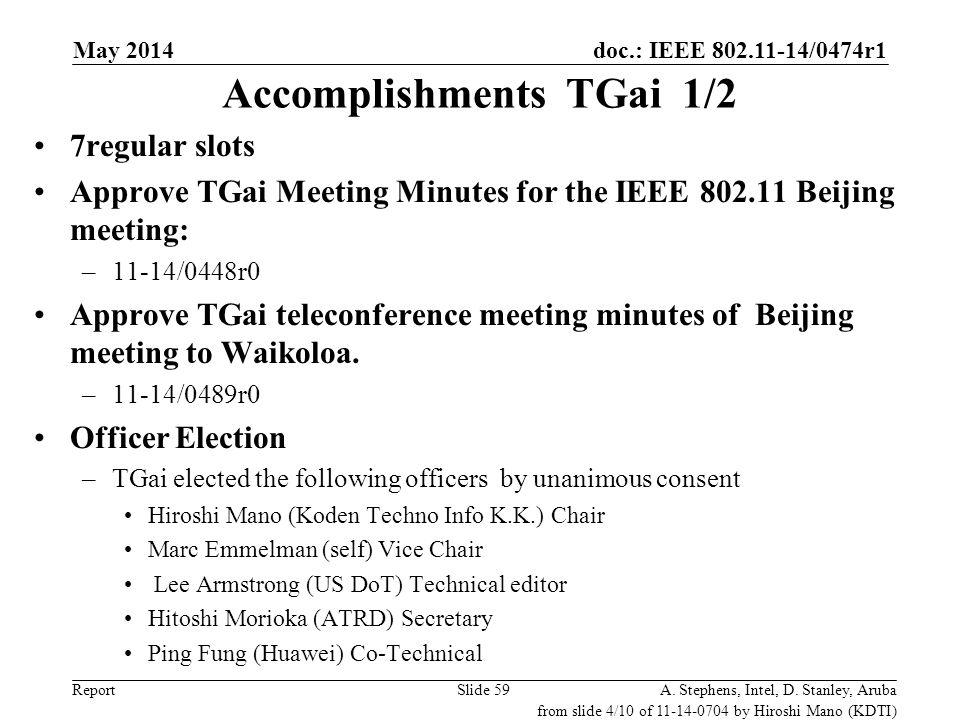 Accomplishments TGai 1/2
