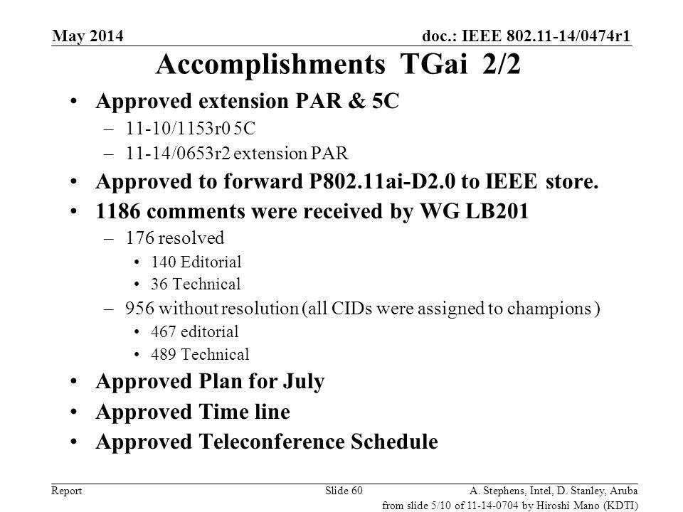 Accomplishments TGai 2/2