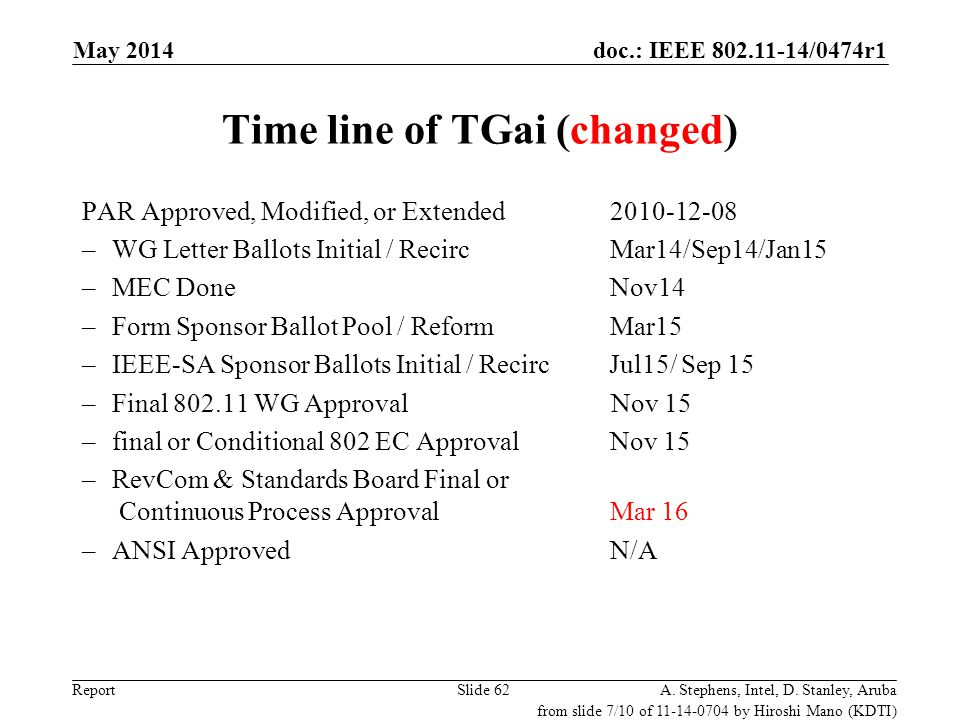 Time line of TGai (changed)
