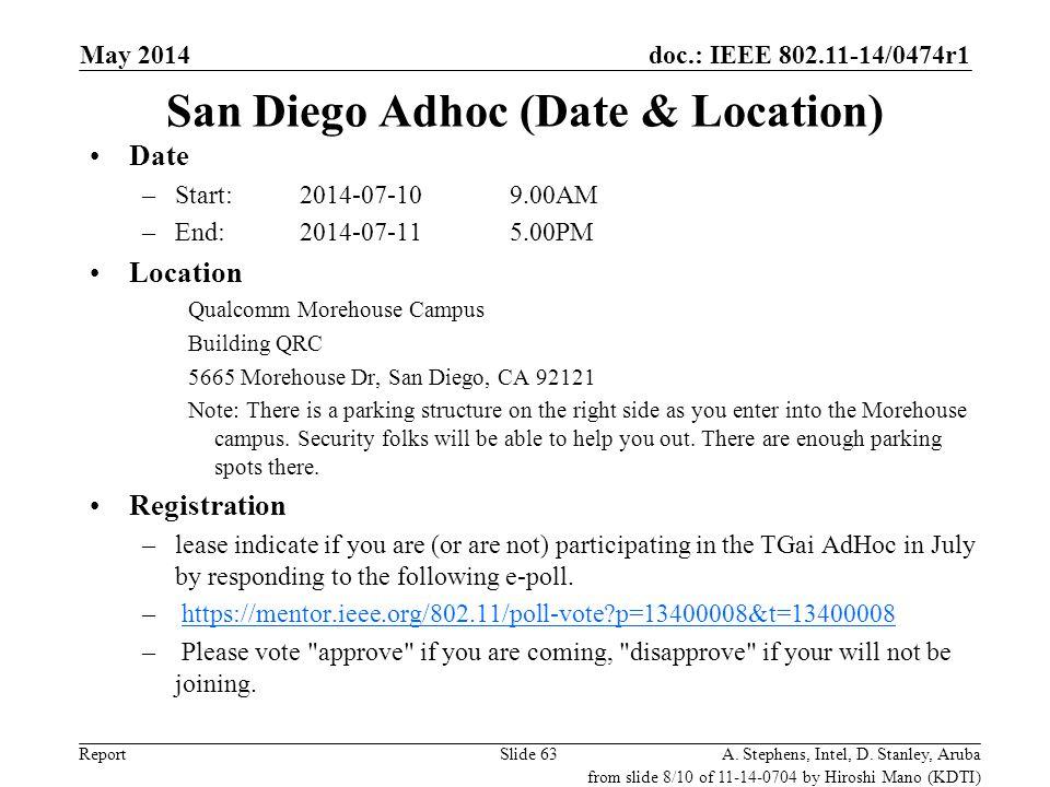San Diego Adhoc (Date & Location)