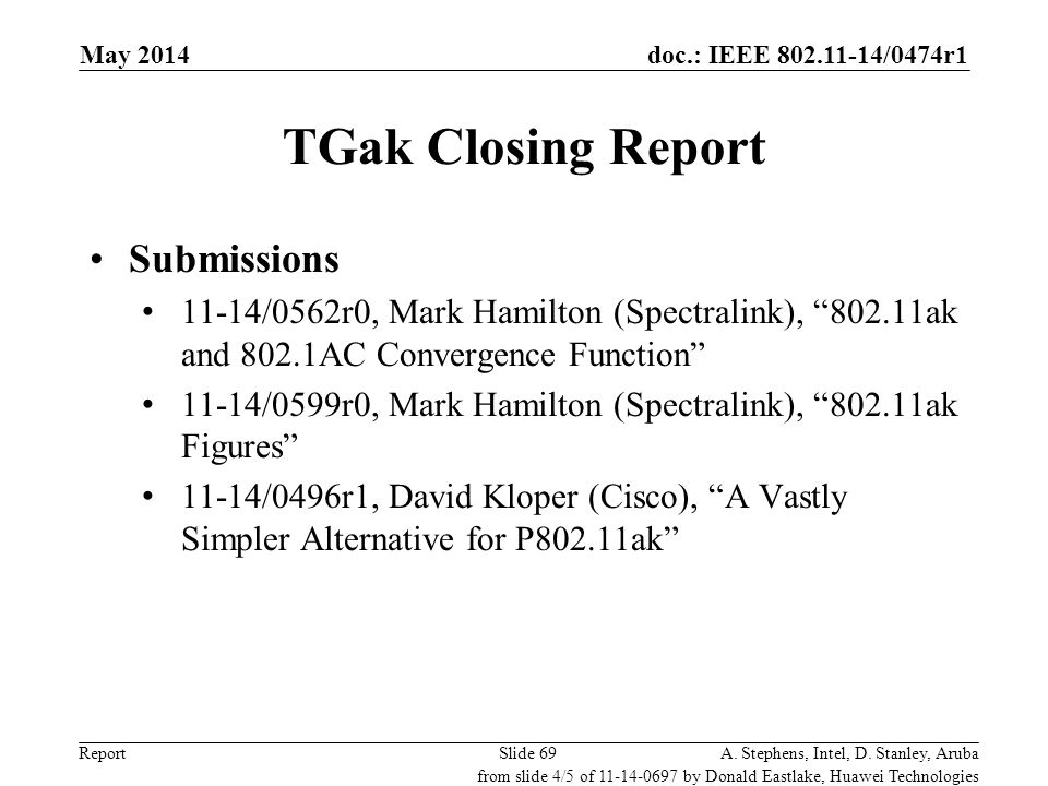 TGak Closing Report Submissions