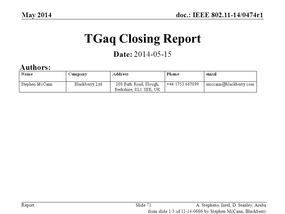 TGaq Closing Report Date: 2014-05-15 Authors: May 2014 May 2014
