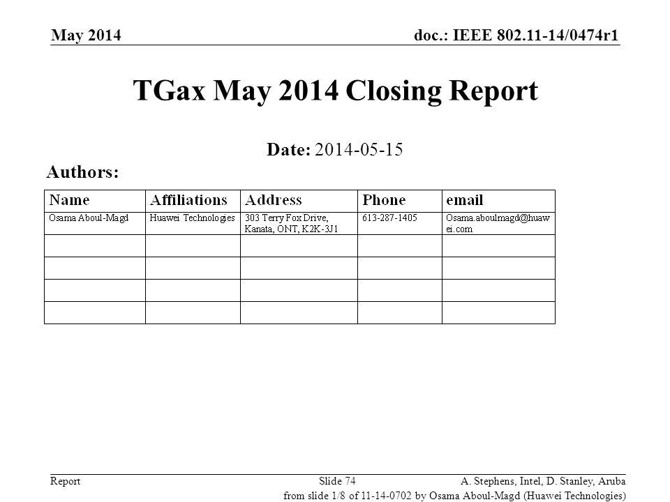 TGax May 2014 Closing Report
