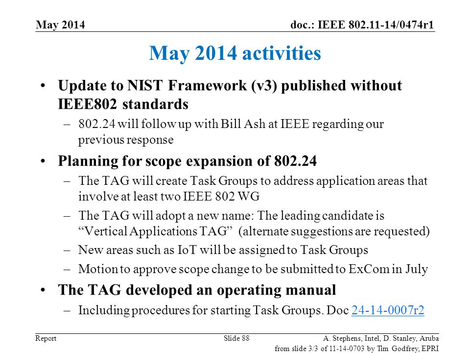 May 2006 doc.: IEEE 802.11-06/0528r0. May 2014. May 2014 activities. Update to NIST Framework (v3) published without IEEE802 standards.