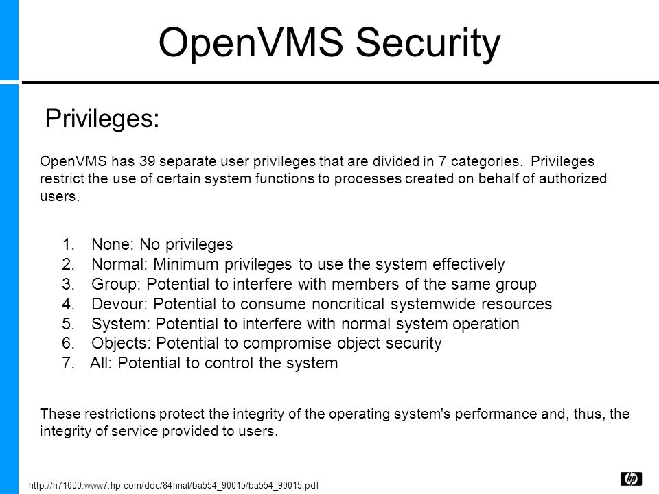 OpenVMS Security Privileges: None: No privileges