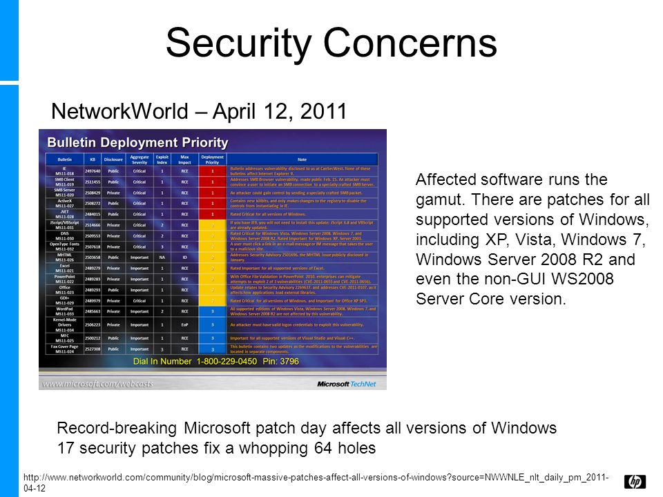 Security Concerns NetworkWorld – April 12, 2011