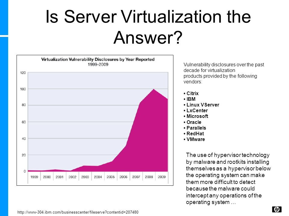 Is Server Virtualization the Answer