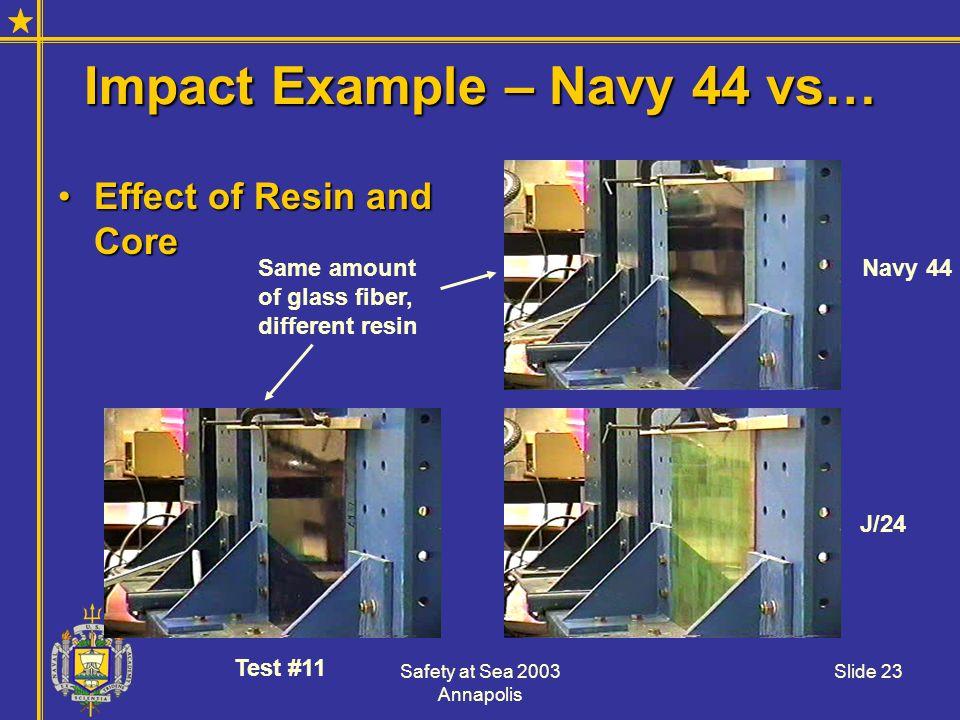 Impact Example – Navy 44 vs…