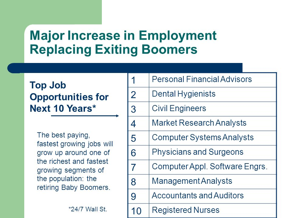 Major Increase in Employment Replacing Exiting Boomers