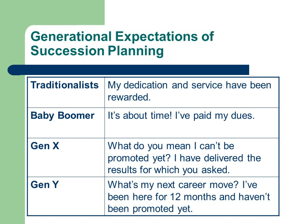 Generational Expectations of Succession Planning