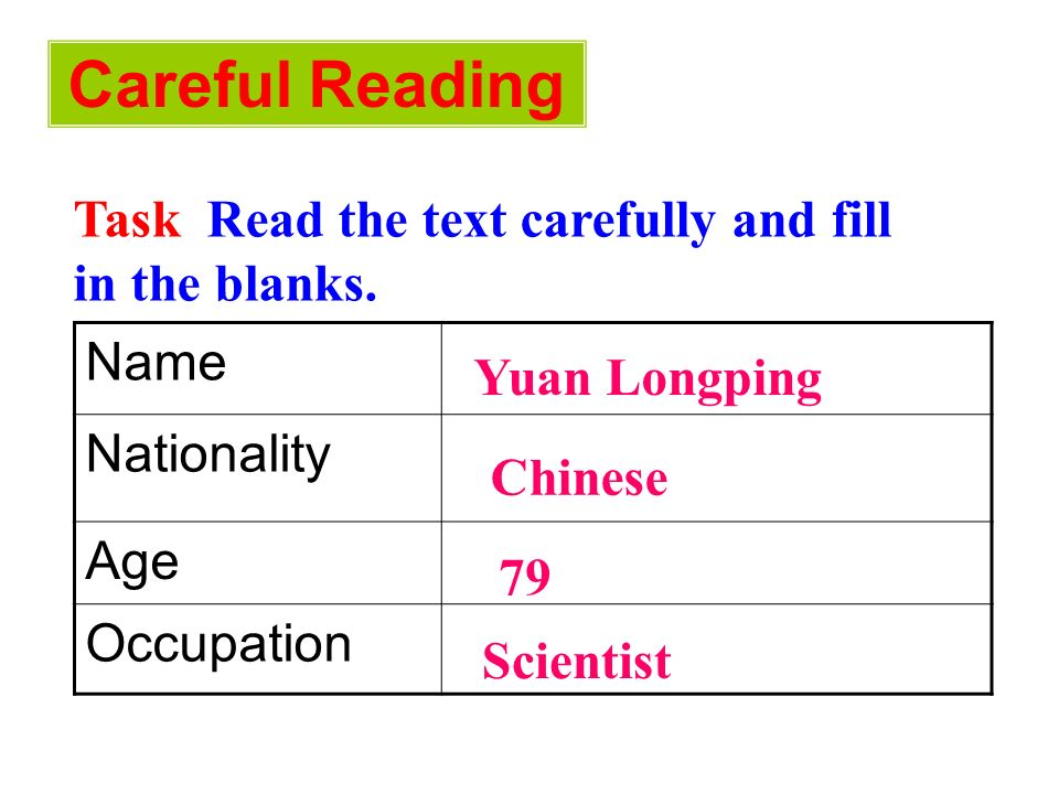 Careful Reading Task Read the text carefully and fill in the blanks. Name. Nationality. Age. Occupation.