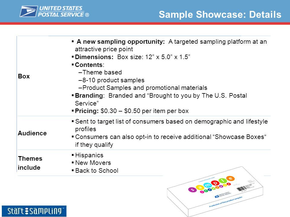 Sample Showcase: Details