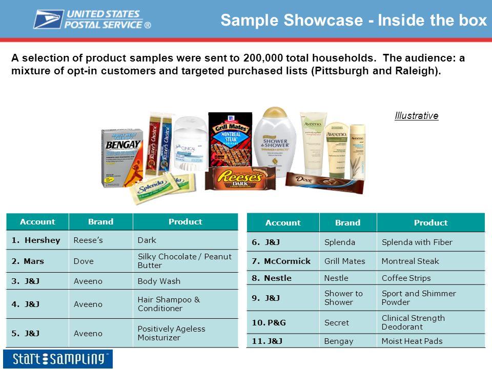 Sample Showcase - Inside the box