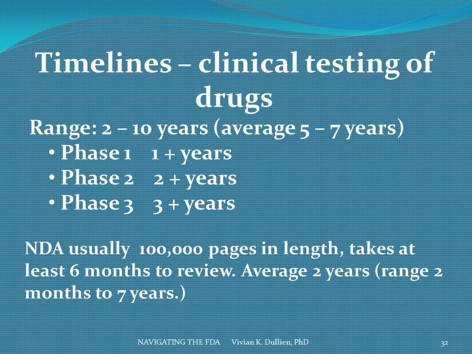 Timelines – clinical testing of drugs