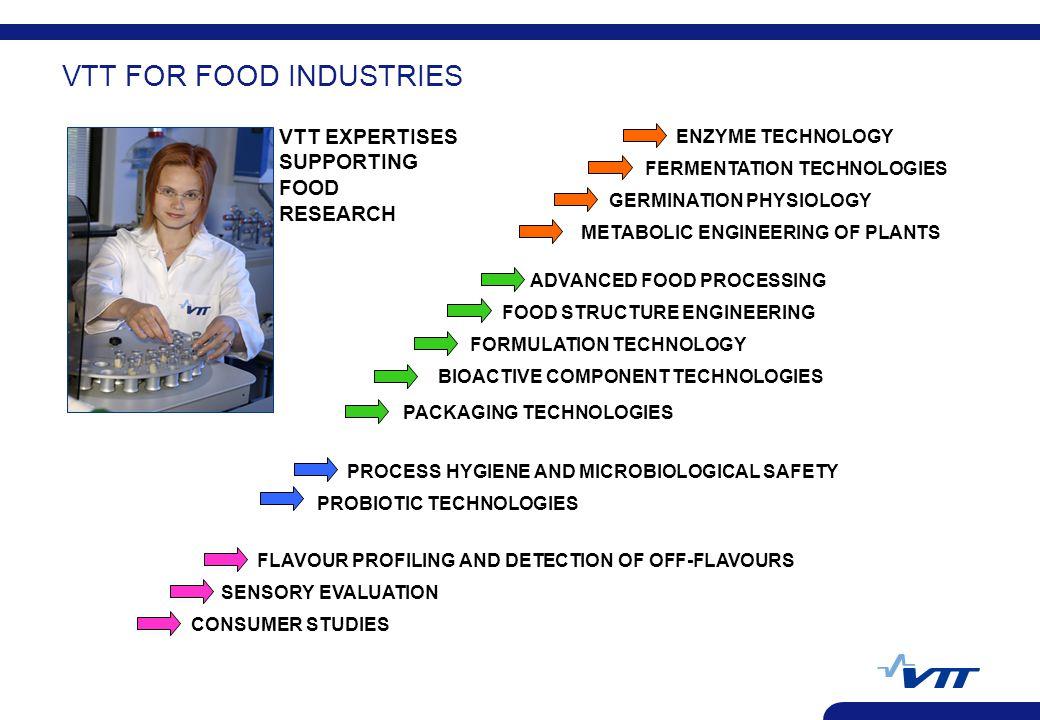 VTT FOR FOOD INDUSTRIES