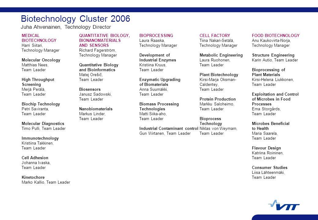 Biotechnology Cluster 2006 Juha Ahvenainen, Technology Director