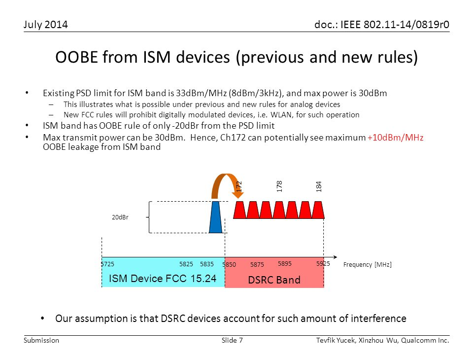 OOBE from ISM devices (previous and new rules)