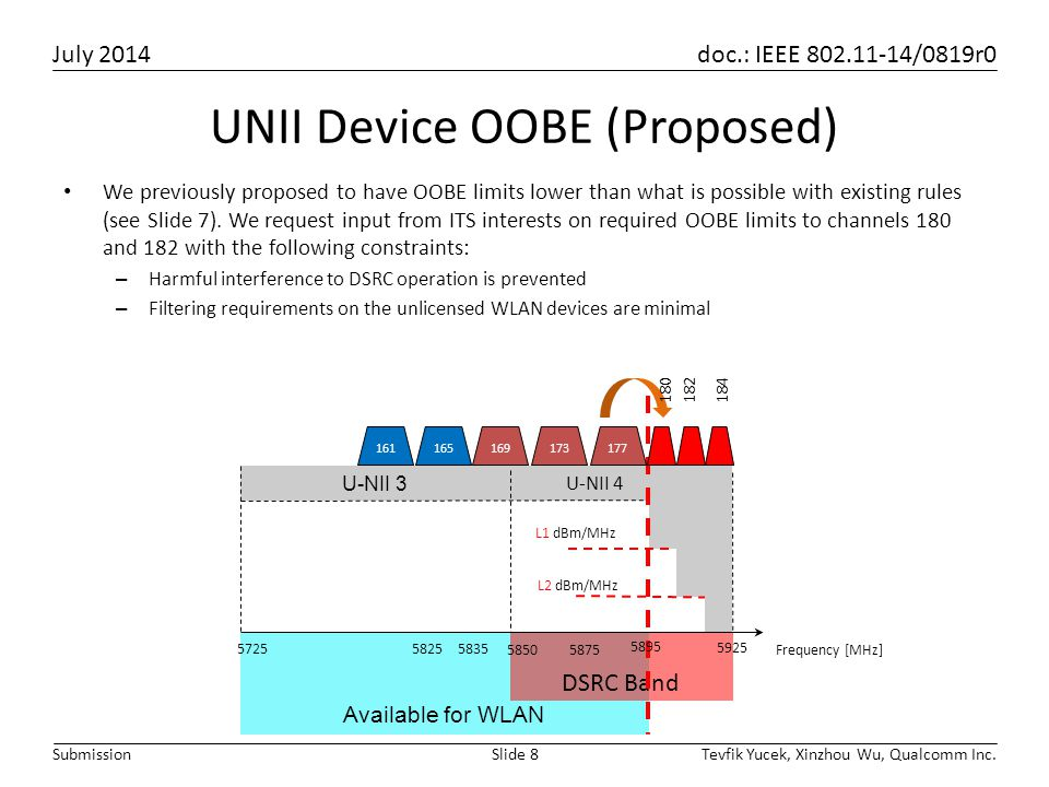 UNII Device OOBE (Proposed)