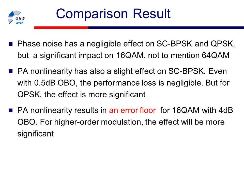 Comparison Result Phase noise has a negligible effect on SC-BPSK and QPSK, but a significant impact on 16QAM, not to mention 64QAM.