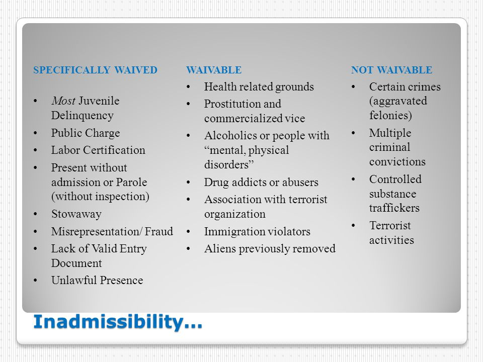 Inadmissibility... Most Juvenile Delinquency Public Charge
