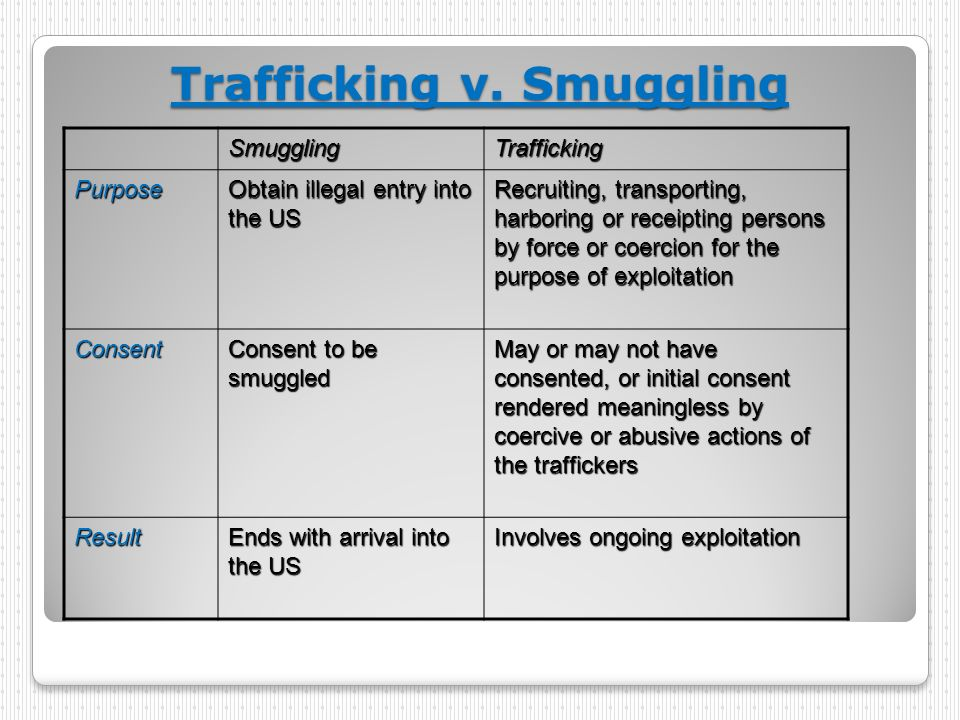 Trafficking v. Smuggling