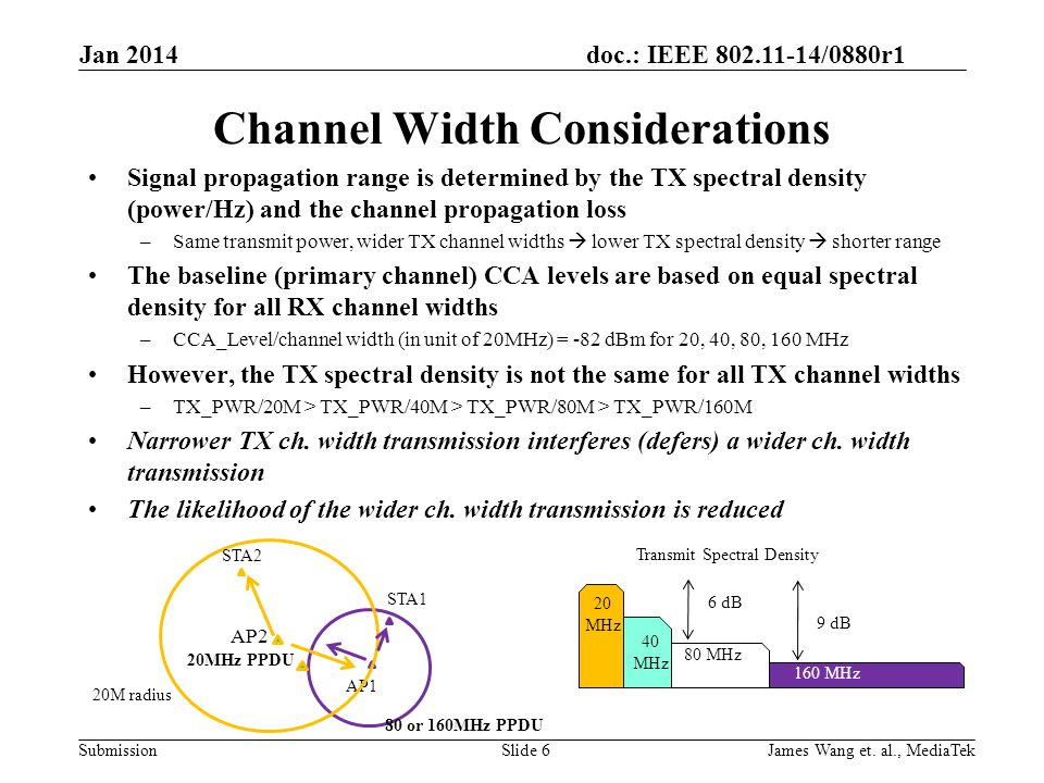 Channel Width Considerations