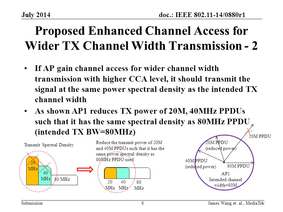 Intended channel width=80M