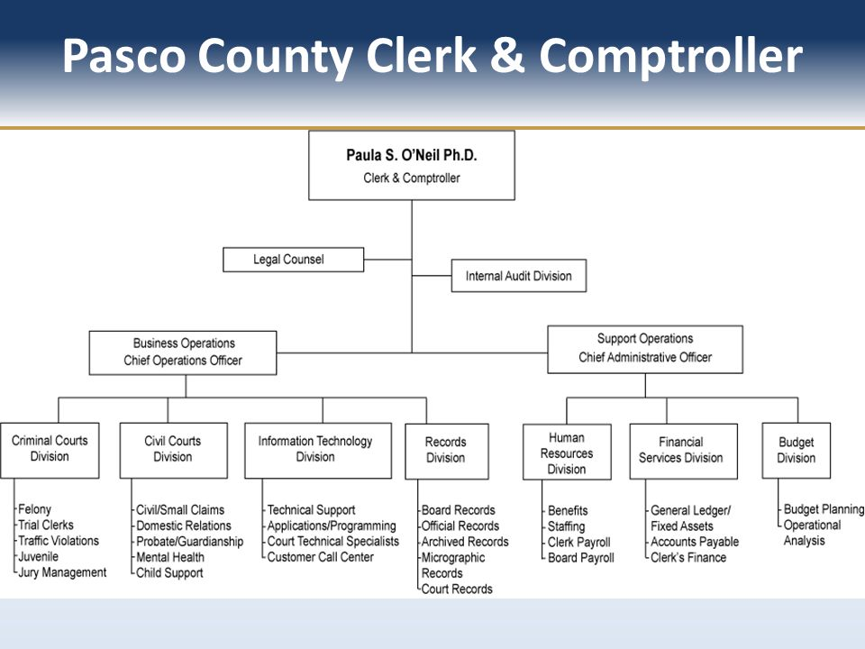 Pasco County Clerk & Comptroller