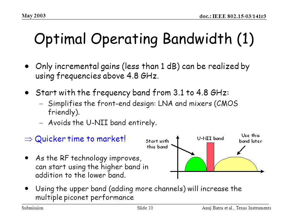 Optimal Operating Bandwidth (1)