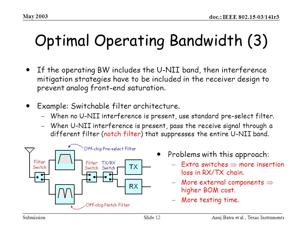 Optimal Operating Bandwidth (3)
