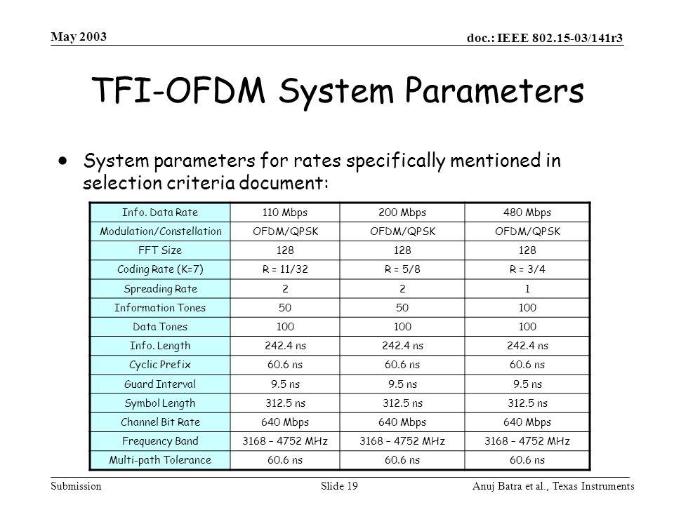 TFI-OFDM System Parameters