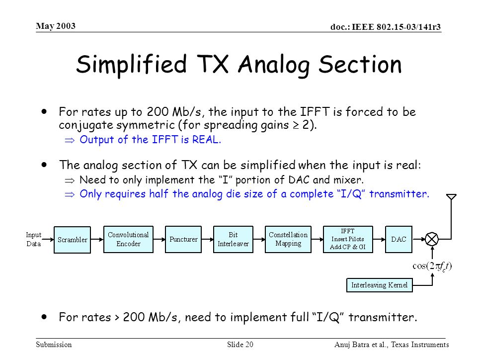 Simplified TX Analog Section