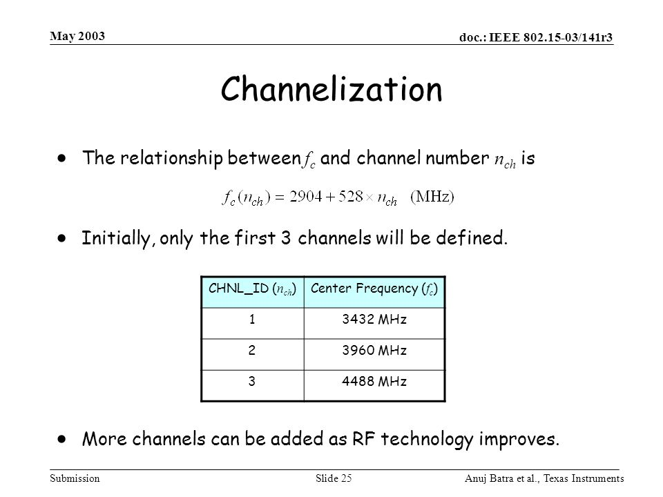 Channelization The relationship between fc and channel number nch is