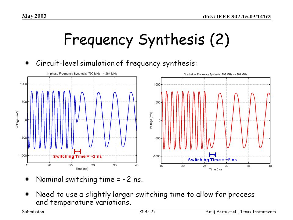Frequency Synthesis (2)