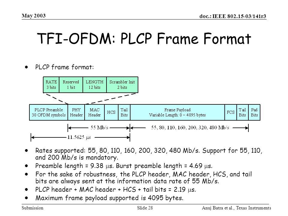TFI-OFDM: PLCP Frame Format