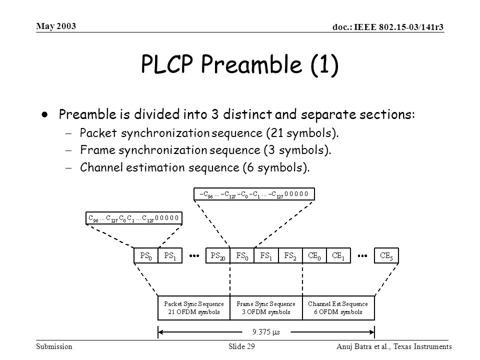 May 2003 PLCP Preamble (1) Preamble is divided into 3 distinct and separate sections: Packet synchronization sequence (21 symbols).