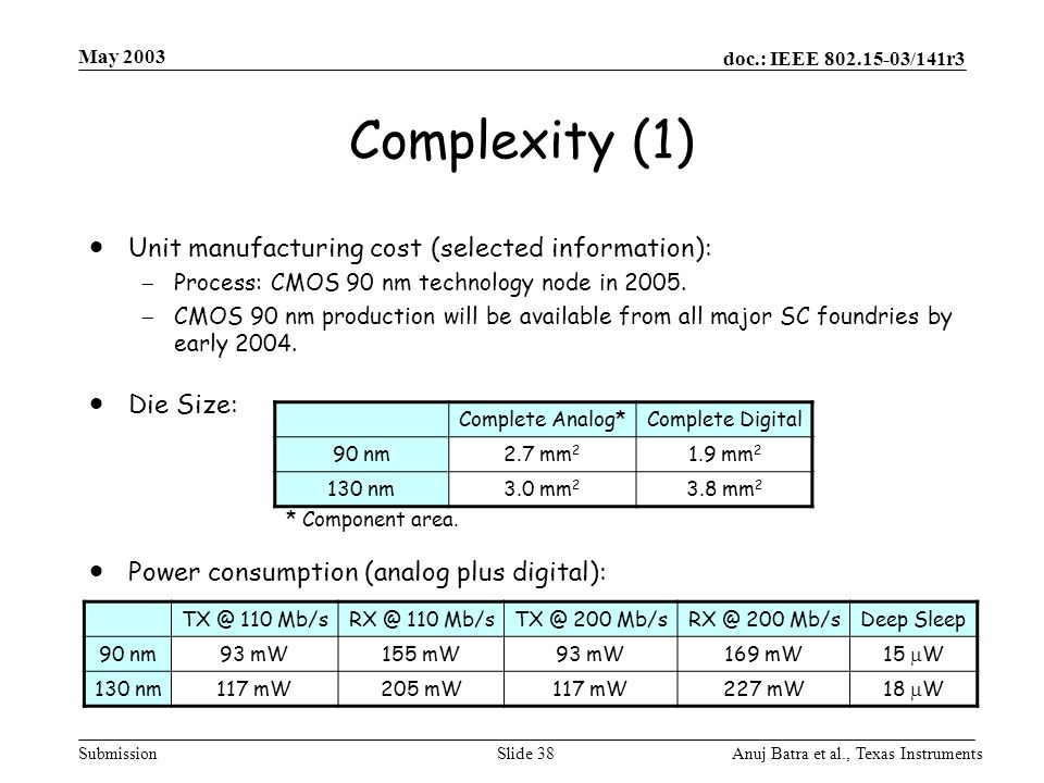 Complexity (1) Unit manufacturing cost (selected information):
