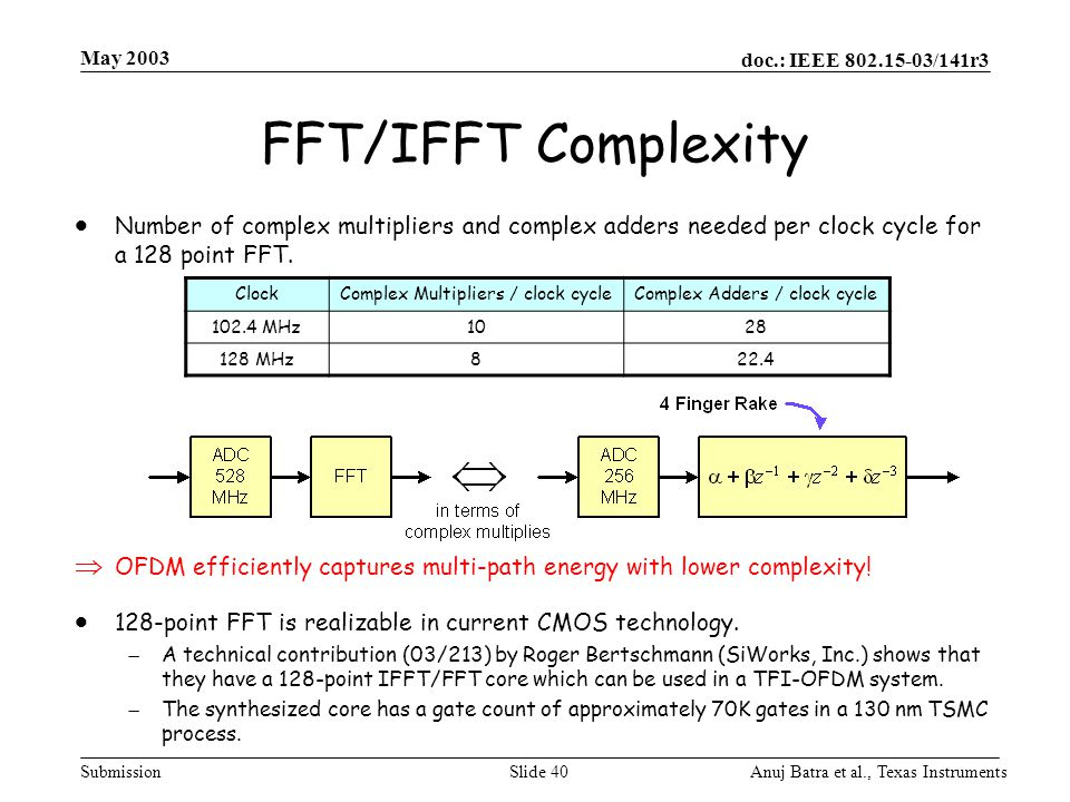 May 2003 FFT/IFFT Complexity. Number of complex multipliers and complex adders needed per clock cycle for a 128 point FFT.