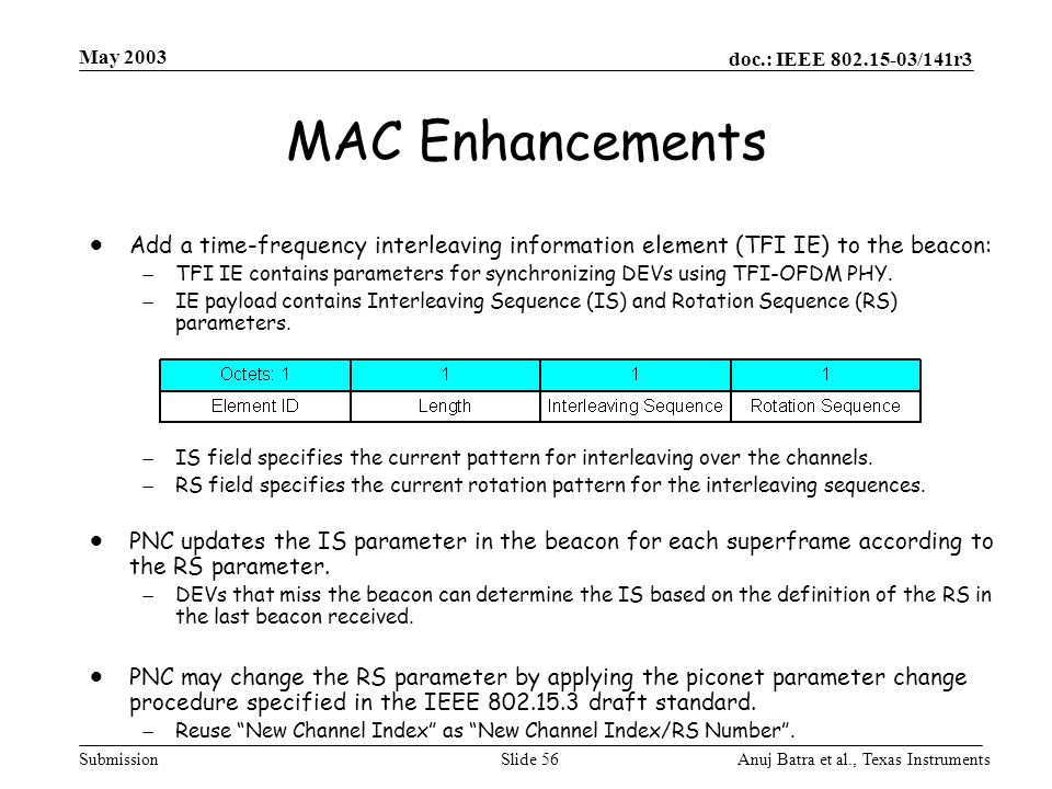 May 2003 MAC Enhancements. Add a time-frequency interleaving information element (TFI IE) to the beacon: