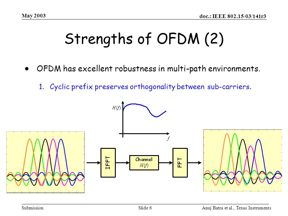 May 2003 Strengths of OFDM (2) OFDM has excellent robustness in multi-path environments.