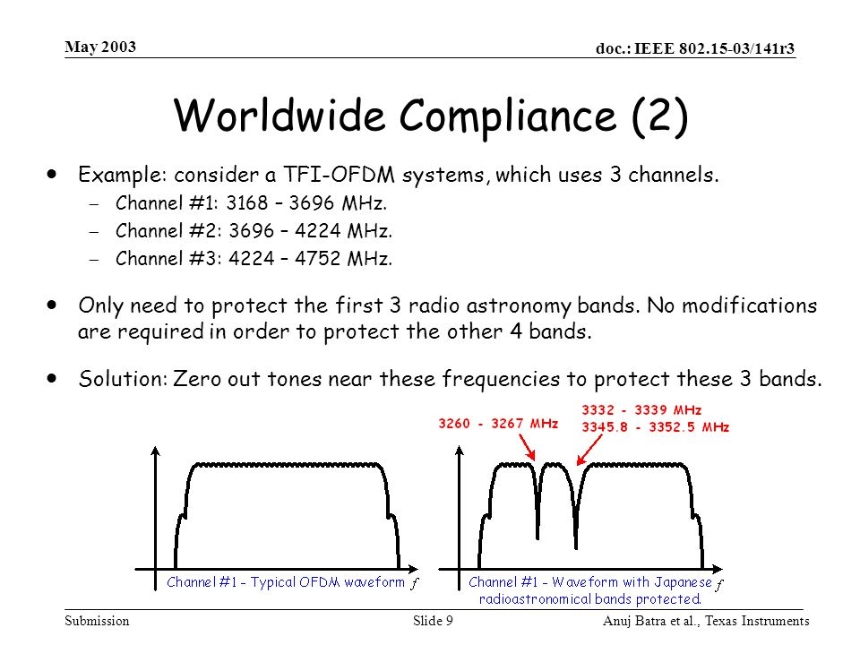 Worldwide Compliance (2)