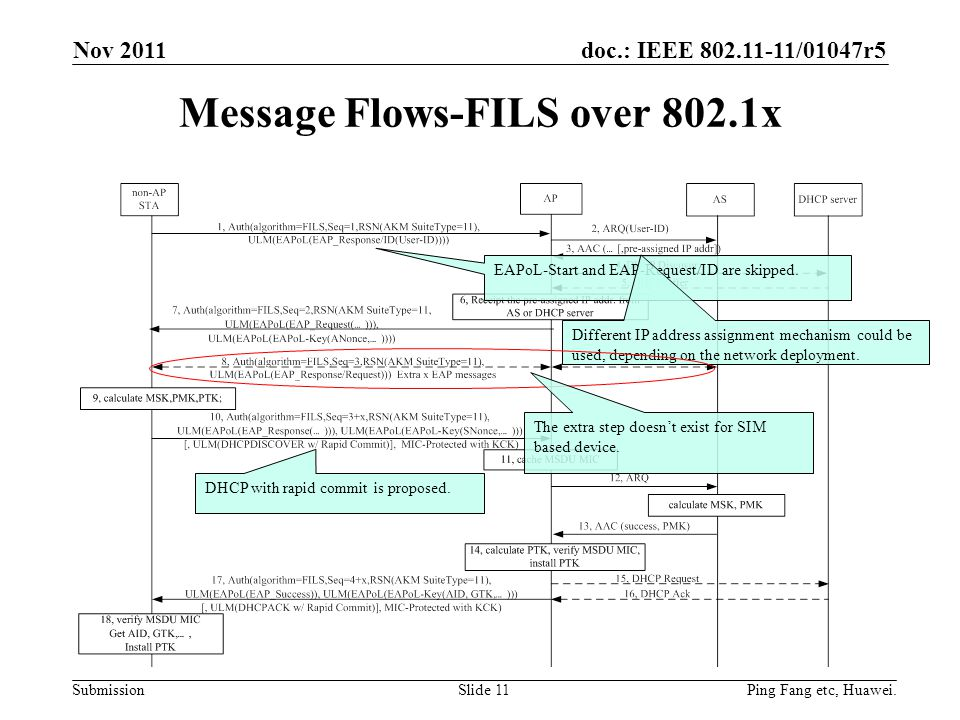 Message Flows-FILS over 802.1x