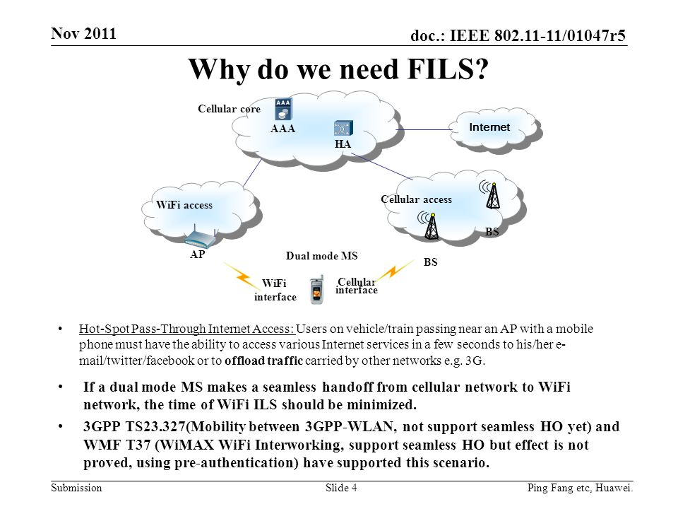 Month Year doc.: IEEE 802.11-yy/xxxxr0. Nov 2011. Why do we need FILS AAA. Cellular core. Internet.