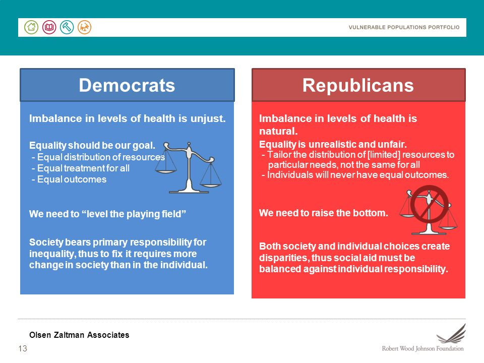 Democrats Democrats Republicans Republicans