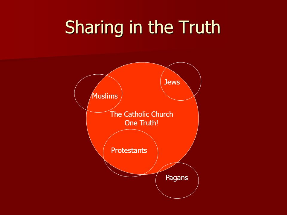 The Catholic Church One Truth!