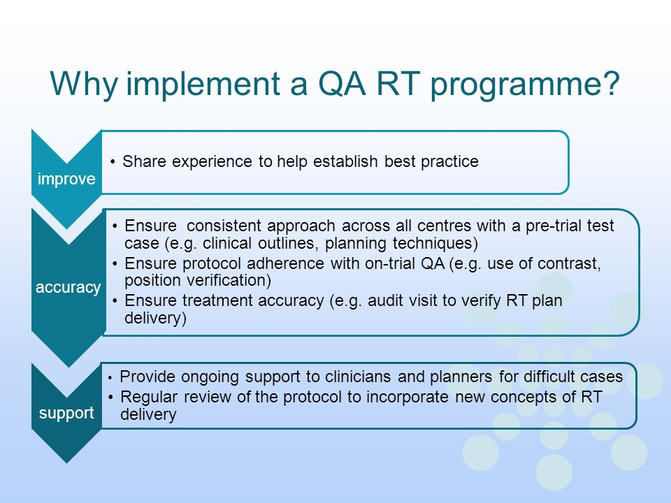 Why implement a QA RT programme