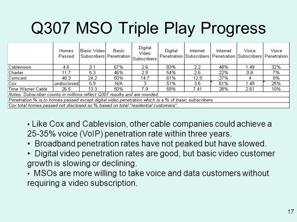 Q307 MSO Triple Play Progress