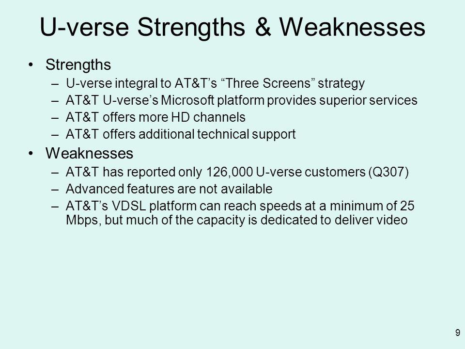 U-verse Strengths & Weaknesses